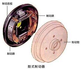 轿车鼓式制动器一般用于后轮(前轮用盘式制动器).图片