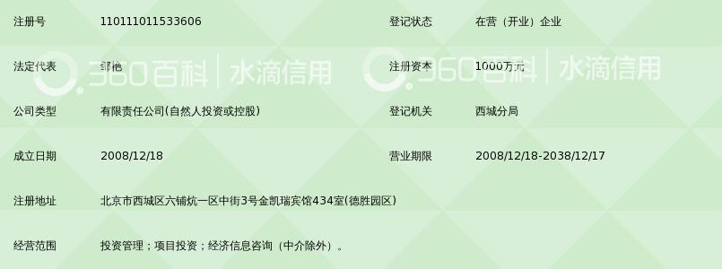 北京瑞宸国际投资管理室内设计指导记录图片