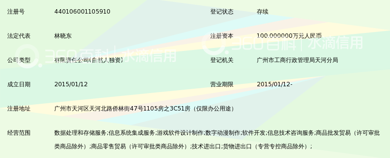 广州商微百科网络_360科技情趣用品送匿名
