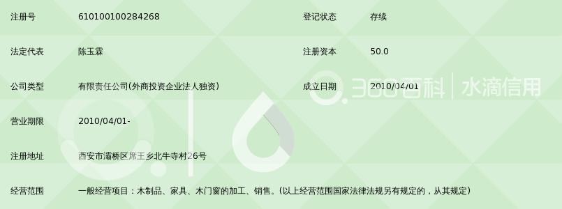 岳阳市湘阴县福湘木业有限公司介绍 湖南福湘木业有限责任公司位于